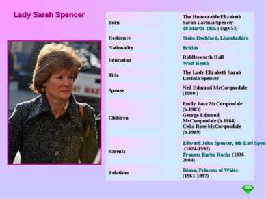 Lady Sarah Spencer Born The Honourable Elizabeth Sarah Lavinia Spencer 19 Mar...