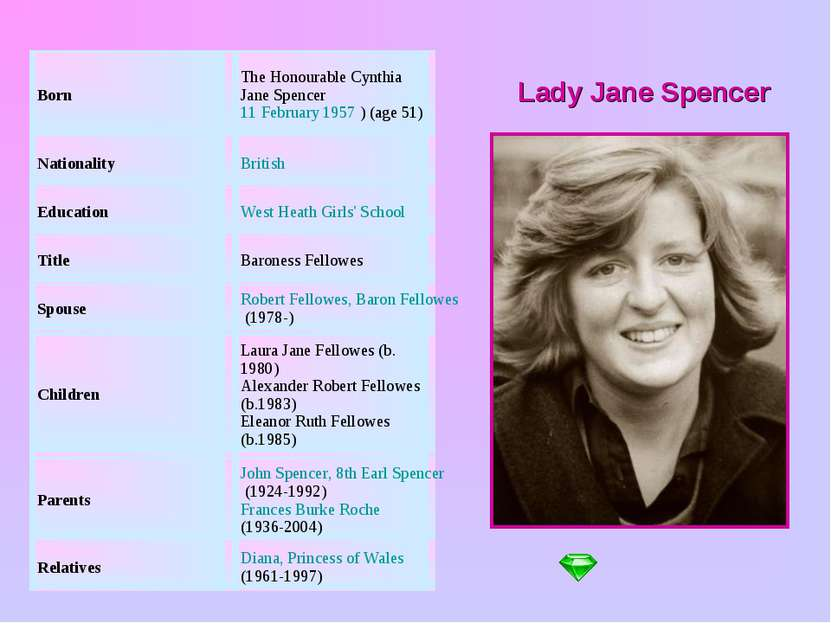 Lady Jane Spencer Born The Honourable Cynthia Jane Spencer 11 February 1957 )...