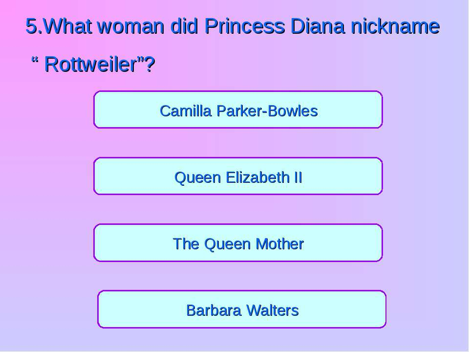 The Queen Mother Barbara Walters Queen Elizabeth II Camilla Parker-Bowles 5.W...