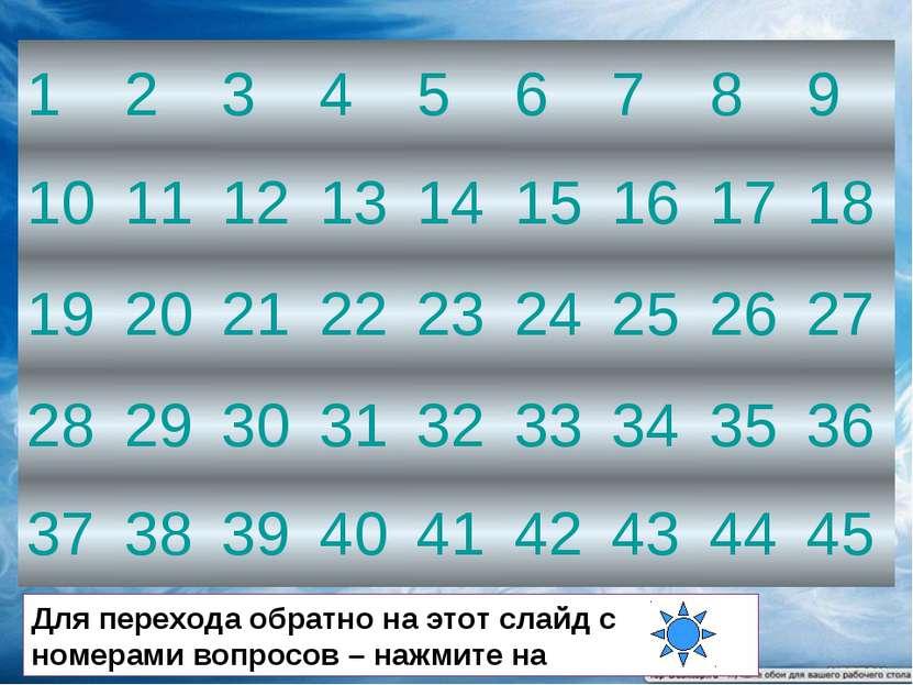 Для перехода обратно на этот слайд с номерами вопросов – нажмите на 1 2 3 4 5...