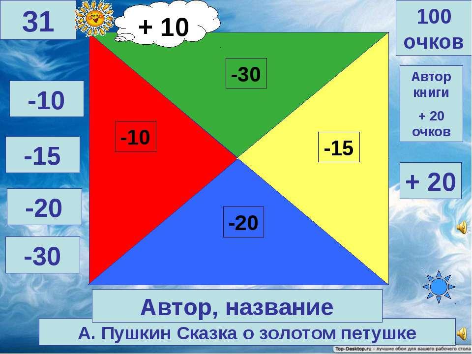 А. Пушкин Сказка о золотом петушке 100 очков 31 Автор, название -10 -15 -20 -...