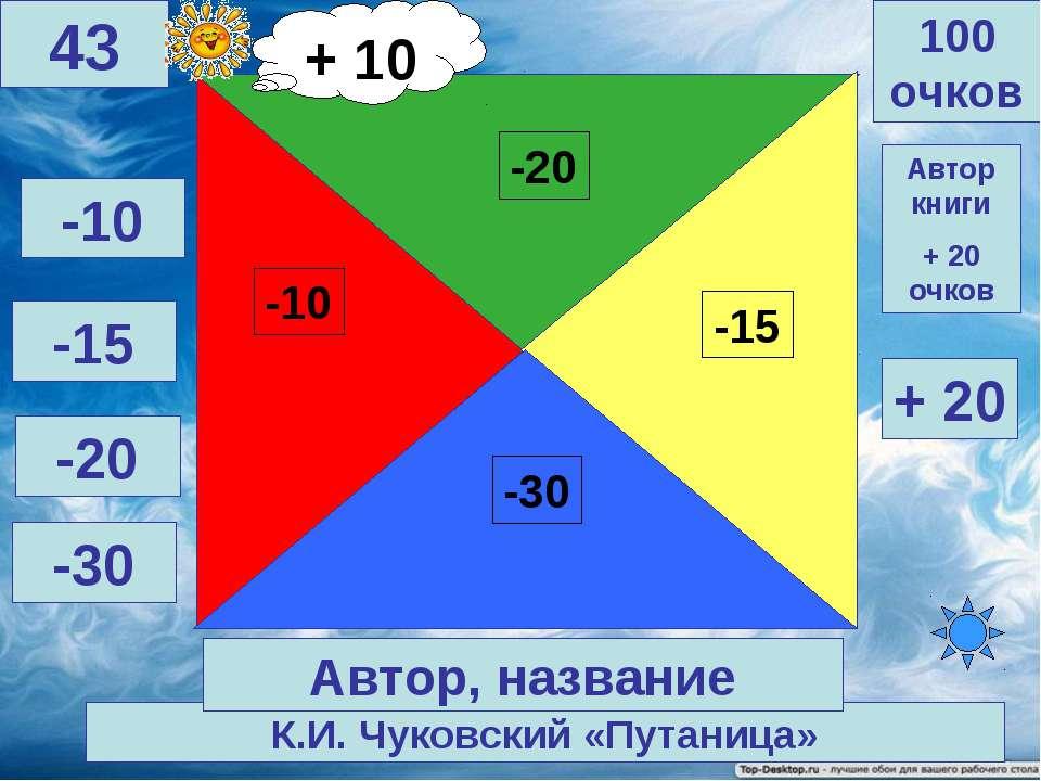 К.И. Чуковский «Путаница» 100 очков 43 Автор, название Автор книги + 20 очков...