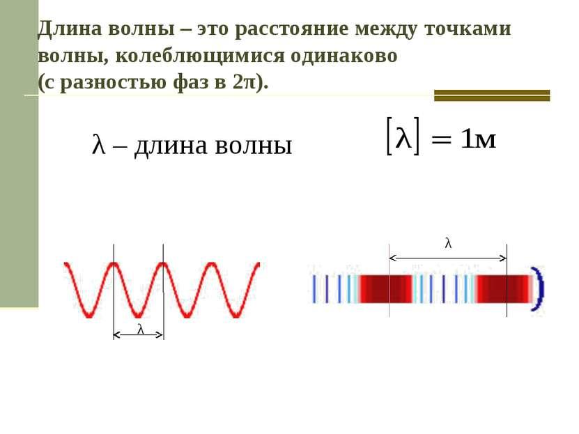 Длина волны – это расстояние между точками волны, колеблющимися одинаково (с ...