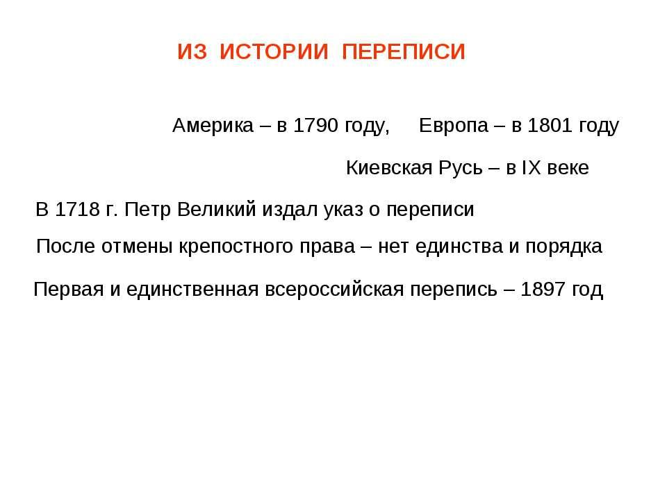 Америка – в 1790 году, Европа – в 1801 году ИЗ ИСТОРИИ ПЕРЕПИСИ Киевская Русь...