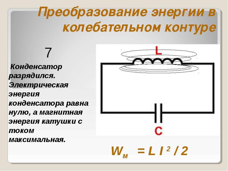 Преобразование энергии в колебательном контуре Конденсатор разрядился. Электр...