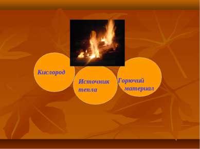 Источник тепла Горючий материал Кислород