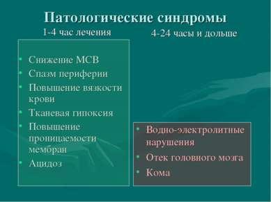 Патологические синдромы 1-4 час лечения Снижение МСВ Спазм периферии Повышени...