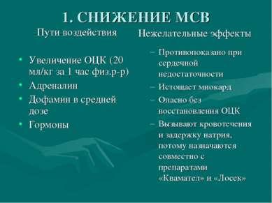 1. СНИЖЕНИЕ МСВ Пути воздействия Увеличение ОЦК (20 мл/кг за 1 час физ.р-р) А...