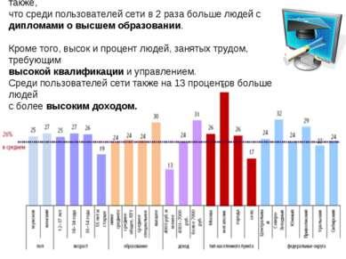 Многочисленные проводимые исследования показывают также, что среди пользовате...