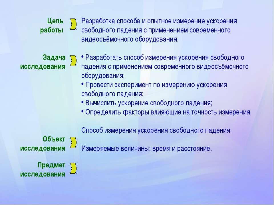 Предмет исследования Разработка способа и опытное измерение ускорения свободн...