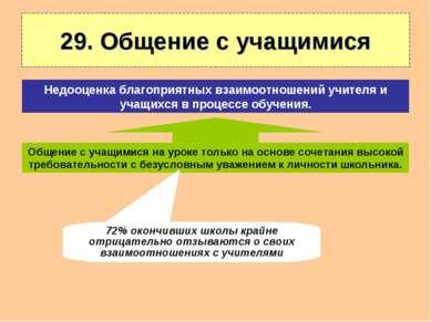 29. Общение с учащимися Общение с учащимися на уроке только на основе сочетан...
