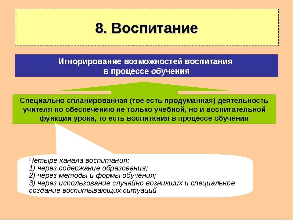 8. Воспитание Специально спланированная (тое есть продуманная) деятельность у...