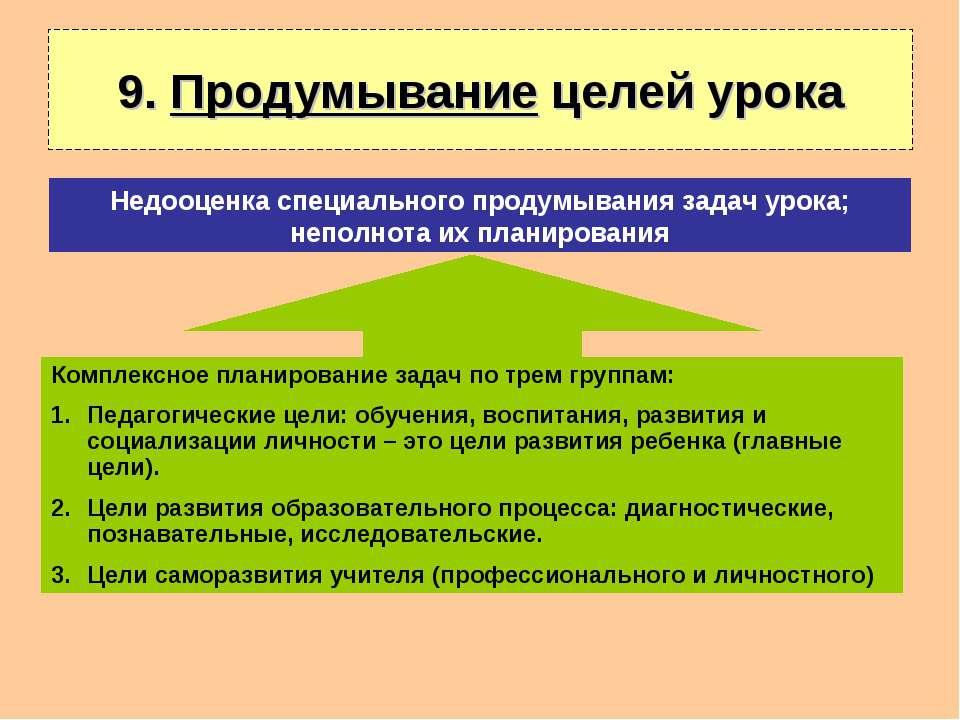 9. Продумывание целей урока Комплексное планирование задач по трем группам: П...