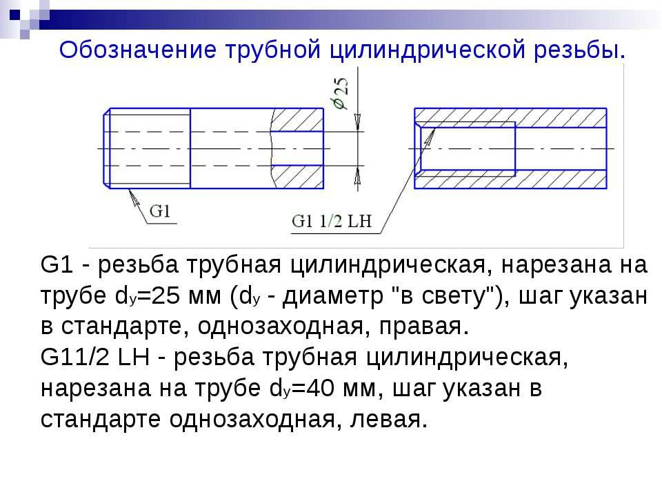 G1 - резьба трубная цилиндрическая, нарезана на трубе dy=25 мм (dy - диаметр ...