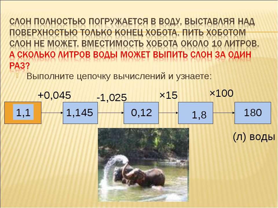 Выполните цепочку вычислений и узнаете: +0,045 -1,025 ×15 ×100 (л) воды 1,1 1...