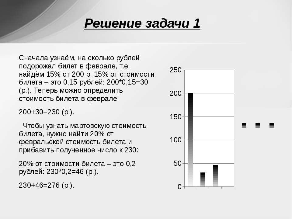 Cначала узнаём, на сколько рублей подорожал билет в феврале, т.е. найдём 15% ...