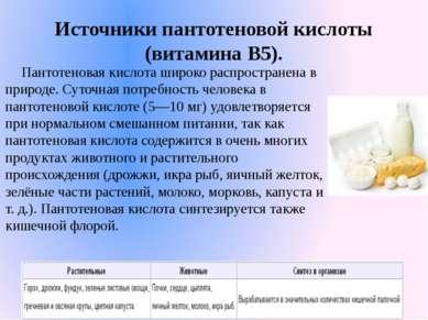 Источники пантотеновой кислоты (витамина В5). Пантотеновая кислота широко рас...