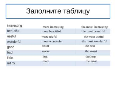 Заполните таблицу more interesting the most interesting more beautiful the mo...
