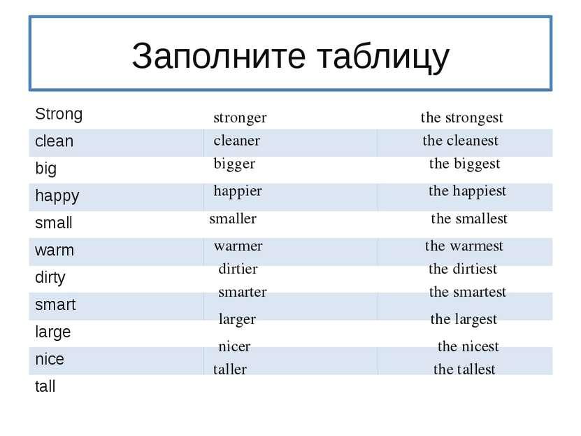Заполните таблицу stronger the strongest cleaner the cleanest bigger the bigg...