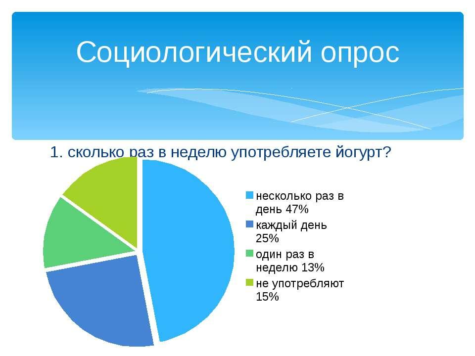1. сколько раз в неделю употребляете йогурт? Социологический опрос