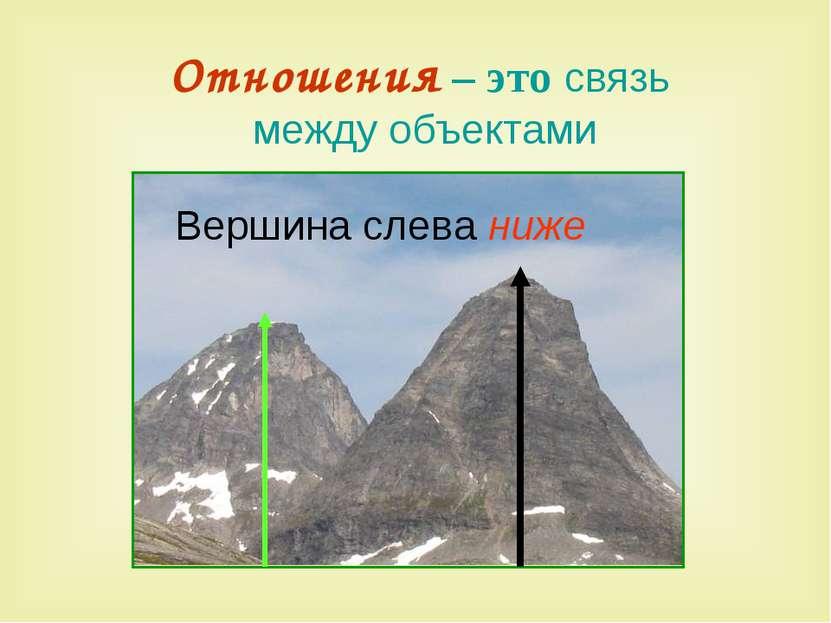 Отношения – это связь между объектами Вершина слева ниже