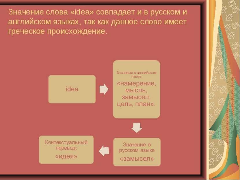 Значение слова «idea» совпадает и в русском и английском языках, так как данн...