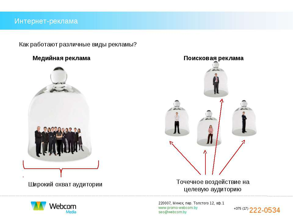 Интернет-реклама Как работают различные виды рекламы? Медийная реклама Поиско...