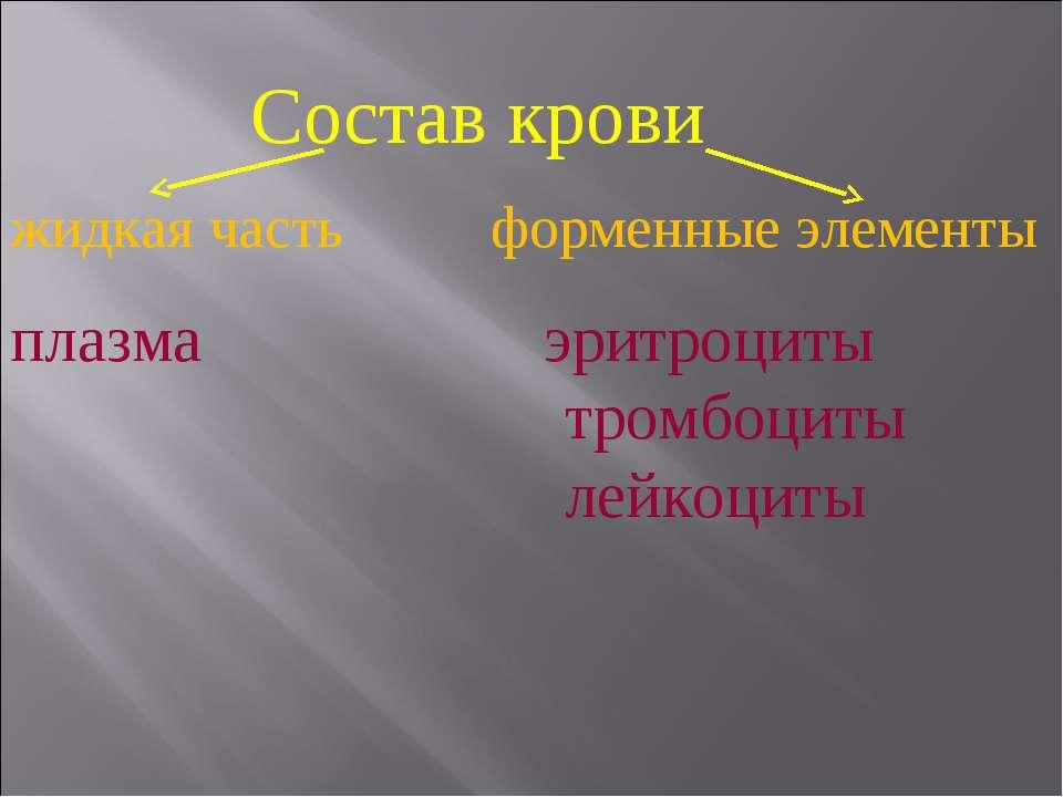 Состав крови жидкая часть форменные элементы плазма эритроциты тромбоциты лей...