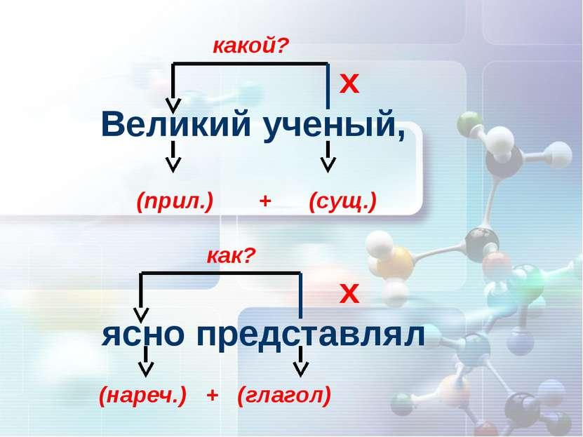 какой? х Великий ученый, (прил.) + (сущ.) как? х ясно представлял (нареч.) + ...