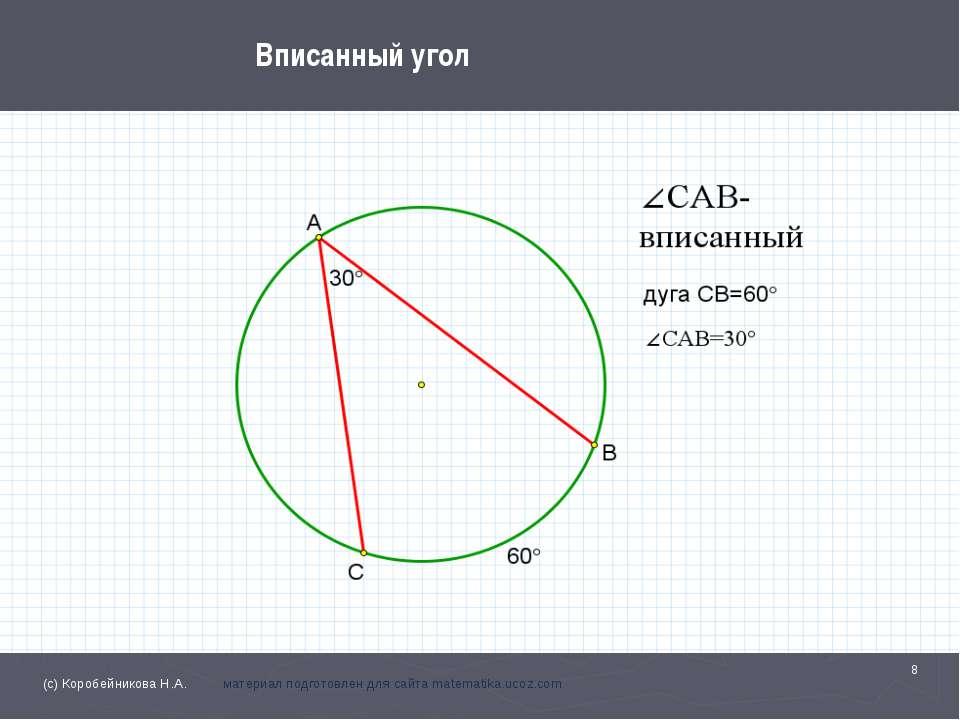 Вписанный угол * (с) Коробейникова Н.А. материал подготовлен для сайта matema...