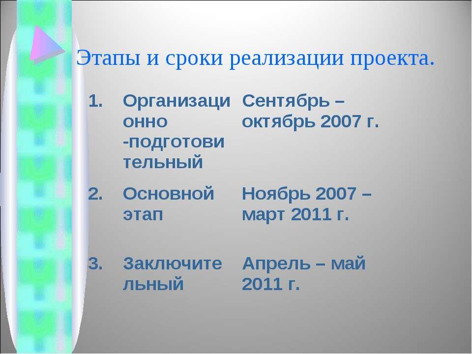 Этапы и сроки реализации проекта. 1. Организационно -подготовительный Сентябр...