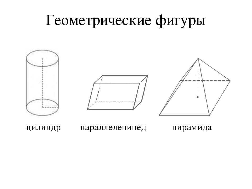 Геометрические фигуры цилиндр параллелепипед пирамида