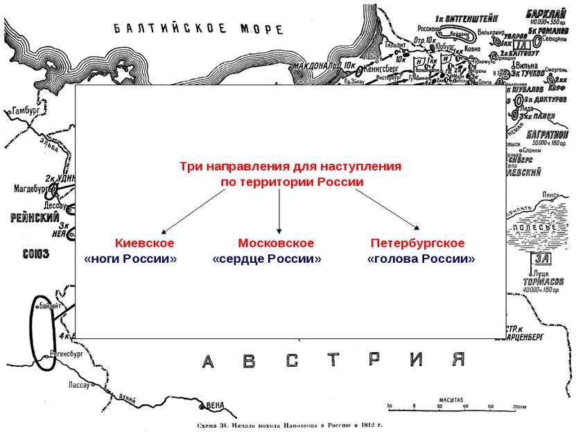 Три направления для наступления по территории России Киевское Московское Пете...