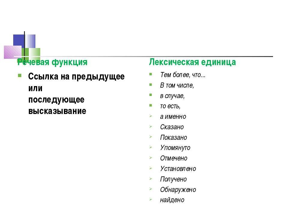 Речевая функция Ссылка на предыдущее или последующее высказывание Лексическая...