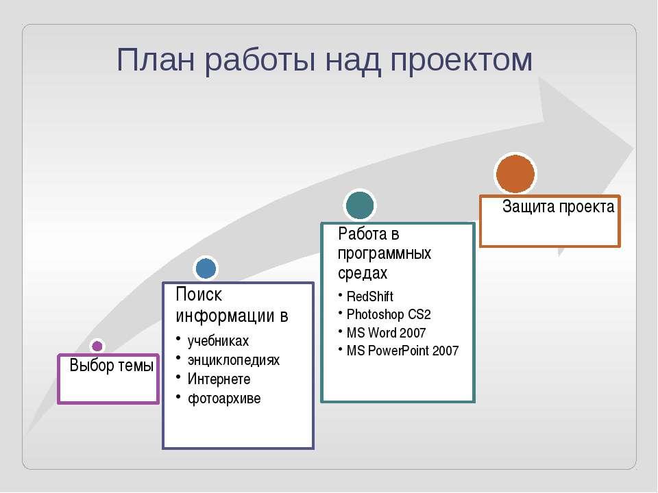 План работы над проектом