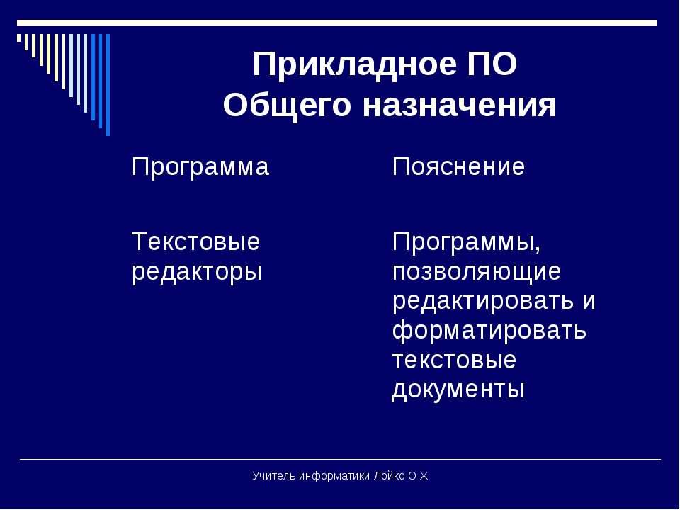 Прикладное ПО Общего назначения Учитель информатики Лойко О.Х Программа Поясн...