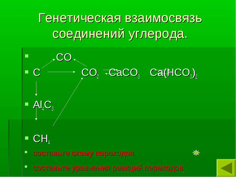 Генетическая взаимосвязь соединений углерода. СО С СО2 СаСО3 Са(НСО3)2 Аl4С3 ...