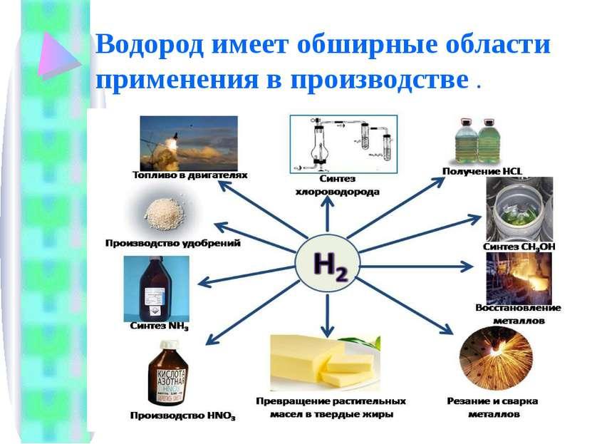 Водород имеет обширные области применения в производстве .