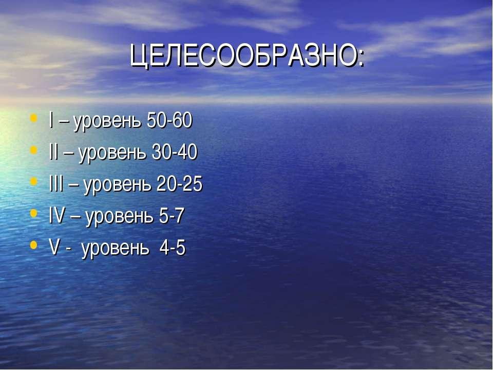 ЦЕЛЕСООБРАЗНО: I – уровень 50-60 II – уровень 30-40 III – уровень 20-25 IV – ...