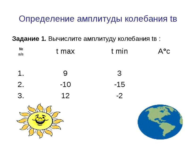 Определение амплитуды колебания tв Задание 1. Вычислите амплитуду колебания t...