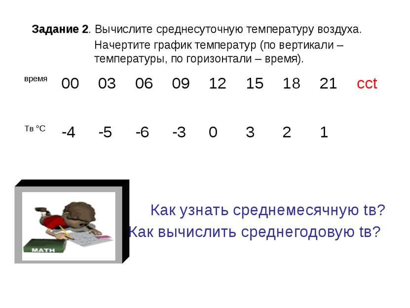 Задание 2. Вычислите среднесуточную температуру воздуха. Начертите график тем...