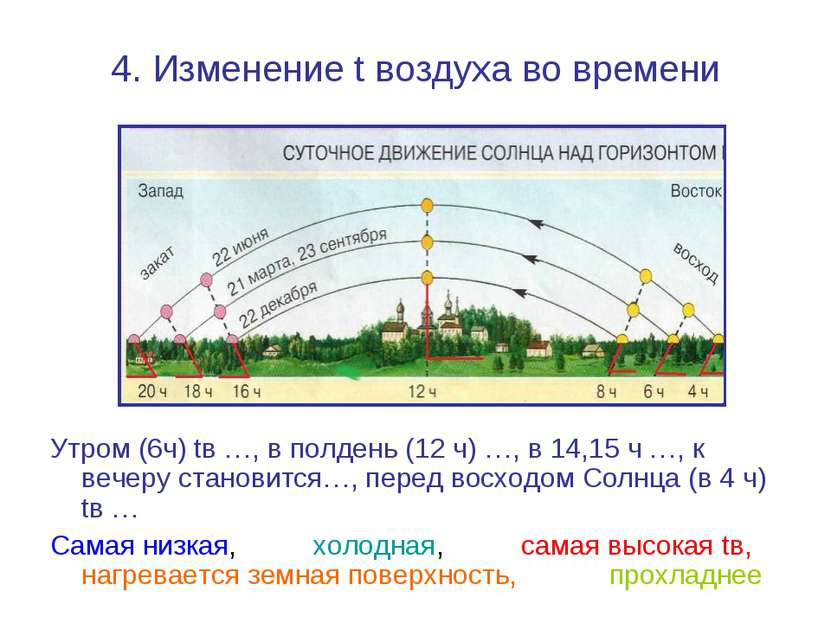 4. Изменение t воздуха во времени Утром (6ч) tв …, в полдень (12 ч) …, в 14,1...