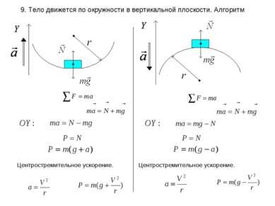 9. Тело движется по окружности в вертикальной плоскости. Алгоритм Центрострем...
