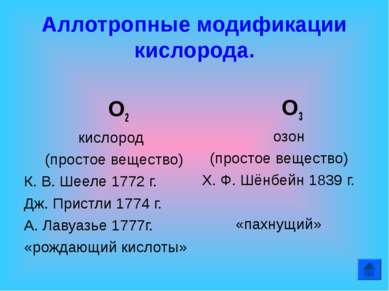 Аллотропные модификации кислорода. О2 кислород (простое вещество) К. В. Шееле...