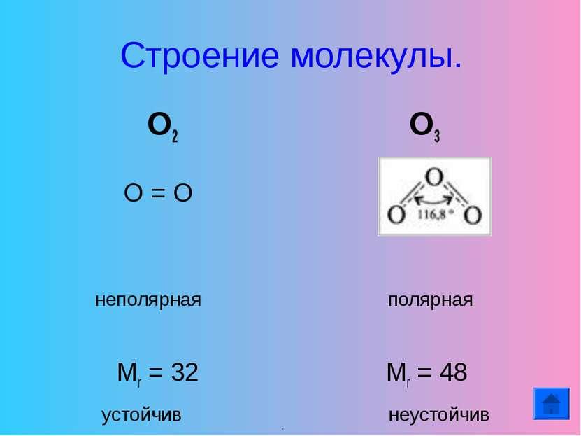 Строение молекулы. О2 О3 О = О неполярная полярная Mr = 32 Mr = 48 устойчив н...