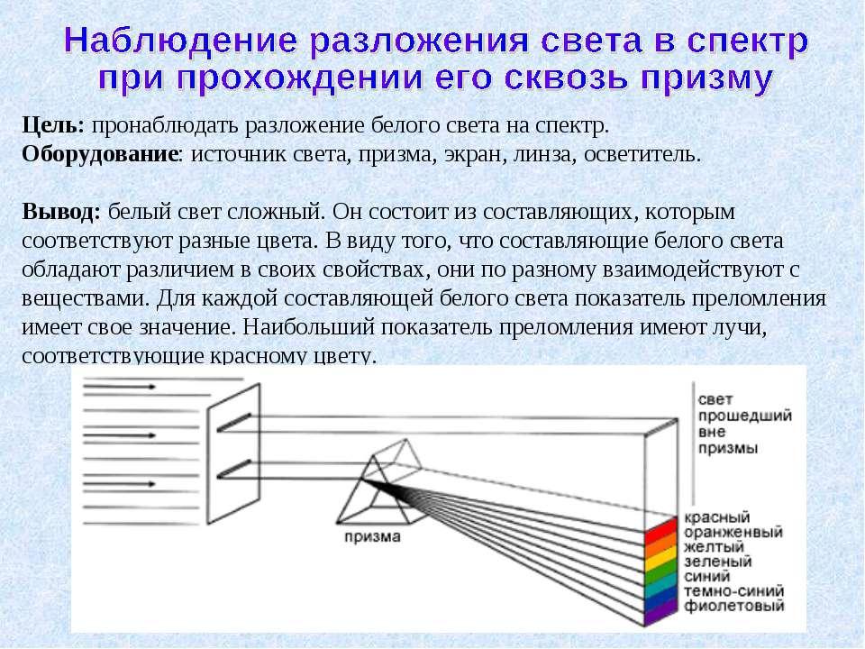 Цель: пронаблюдать разложение белого света на спектр. Оборудование: источник ...