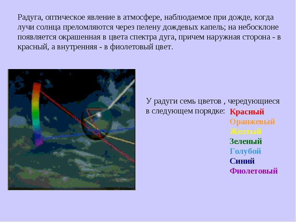 Красный Оранжевый Желтый Зеленый Голубой Синий Фиолетовый У радуги семь цвето...