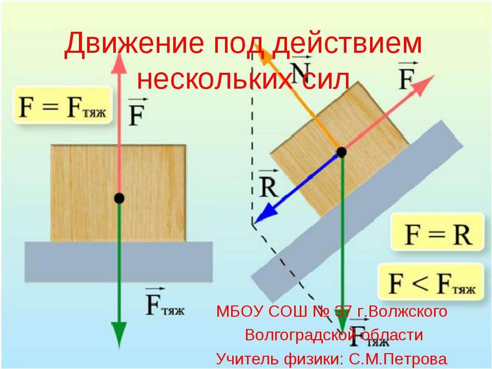 Движение под действием нескольких сил МБОУ СОШ № 37 г.Волжского Волгоградской...