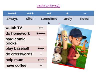TIM'S EVENING ++++ +++ ++ + -- always often sometimes rarely never watch TV +...