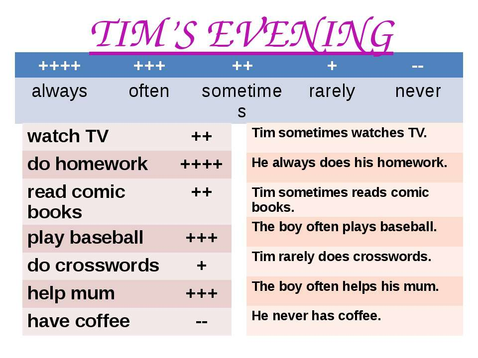 TIM'S EVENING ++++ +++ ++ + -- always often sometimes rarely never watch TV +...